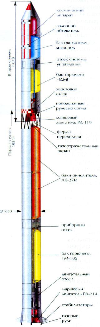 Компоновка РН 11К63